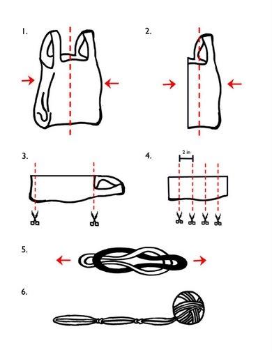 plastic bag bags   blog a la cart